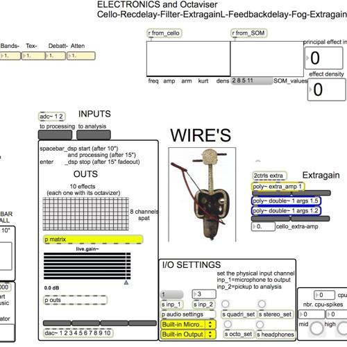 Wire's