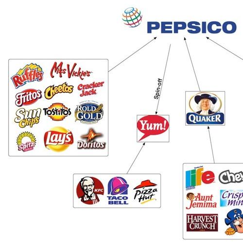 PepsiCo Recruitment 2016 Apply pepsicoindia co in Careers