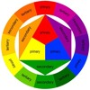 Color Theory Podcast