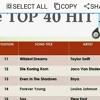 Die koning kom  at Kersfees 2015  nou no 12 op The Global Top 40, Feb 2016 www.thekingdomofsaguenay.net