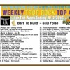 The Radio A1A PHlockers Magazine Weekly Trop Rock Top 40