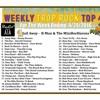 Radio A1A PHlockers Magazine Weekly Trop Rock Top 40 April 24, 2016