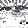 The Relationship of U.S. and North American Events to Contemporary Developments in the World.