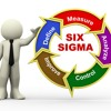 What are the DMAIC and DMADV that comprising the Lean Six Sigma Methodology
