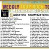 The Radio A1A PHlockers Magazine Weekly Trop Rock Top 40 05 - 22 - 2016