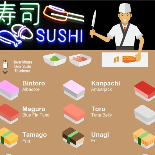 Tableau Sushi with Russell Spangler