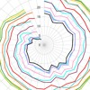 Is it time to freak out about the Arctic?