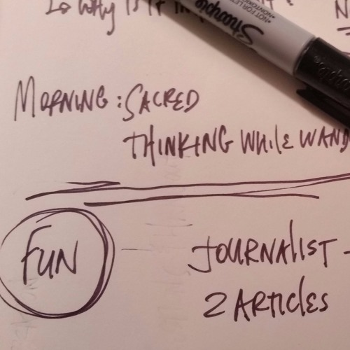 Kevin Hodgson: Thinking While Wandering