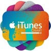 iTunes Chart на Radio Kartina. Выпуск №45