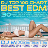 DJ Top 100 Chart Best EDM is #1 & #3 in tropical house dj albums on iTunes & 8 of Top 10 tracks!