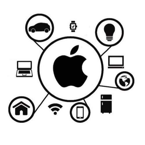 MyApple Daily (S04E017) #242: Apple, a Internet of Things