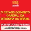 O estabelecimento gradual da ditadura no Brasil