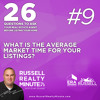 Russell Realty Minute - What is the average market time for your listings?