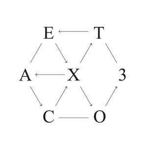 [English Cover] EXO - Stronger