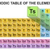 How Scientists Plan To Enshrine Tennessee On The Periodic Table Of Elements