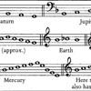 La Musica Delle Sfere 432 Hz