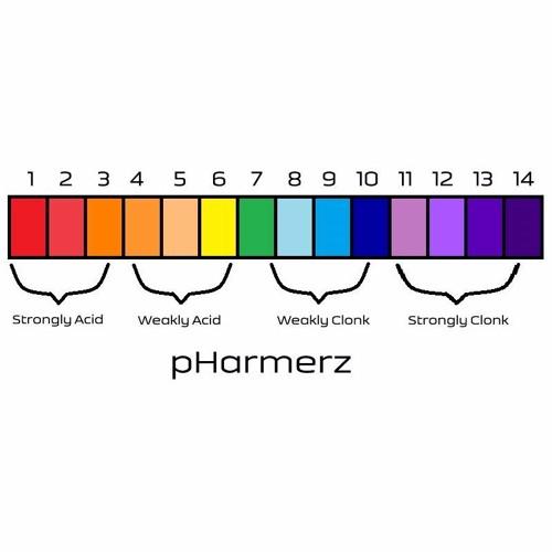 pHarmerz - Hack The Tab (part 1)