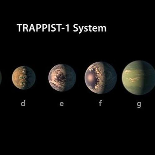 Trappista one? Origins, Helioszféra, Csillagászati egység, Kötött keringés, rövid hírek.