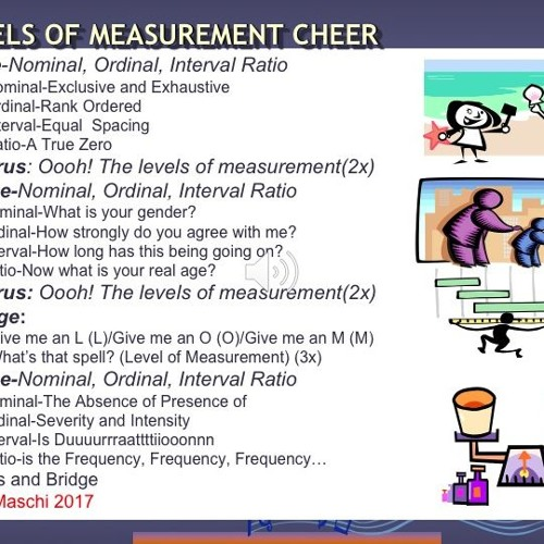 Levels of Measurement Cheer