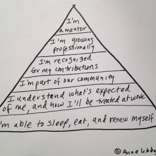A Hierarchy of Workplace Needs, for Right Now:  Anne Libby