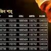 Anurager Bina 2017 Mp3 Song | Rajib Shah | bengali Song download