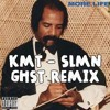 KMT [SLMN GHST Remix] FREE DOWNLOAD