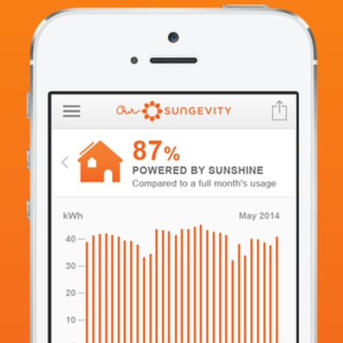 Sungevity's Bankruptcy: What It Says About Residential Solar