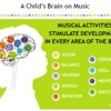 Music And Development Of The Body And Mind
