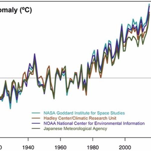Ep#45: Climate Science, Nunes, and Kushner