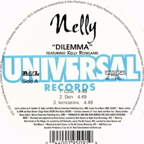 Nelly Feat Kelly Rowland – Dilemma(instrumental)(By Dj