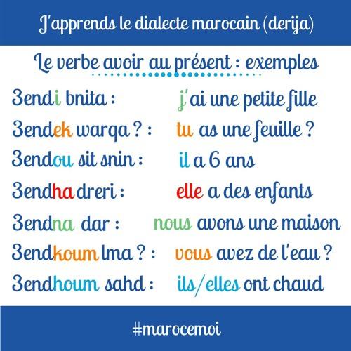 Exemples De Conjugaison Du Verbe Avoir Au Present En Derija By Marocemoi