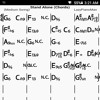 Stand Alone (chords)
