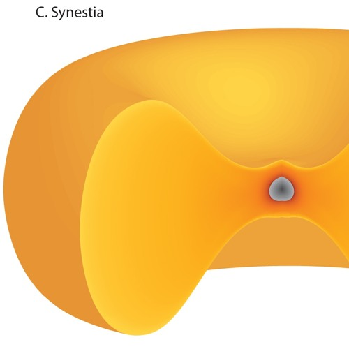 Three-Minute Egghead: Synestia, a New Planetary Object