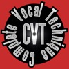 CVT F 230