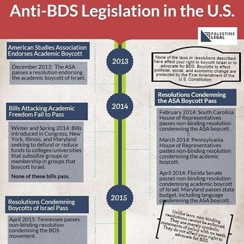 Anti BDS Legislation