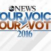 ABC News (Current Election Theme) - VideoHelper