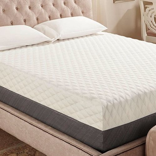 What types of Novaform Mattress are there?