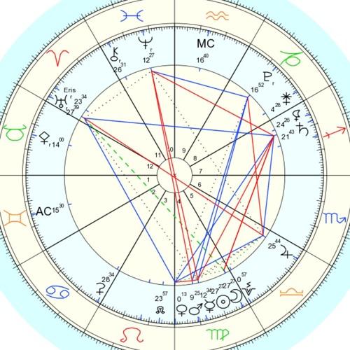 Astrology for The Virgo New Moon - September 19, 2017
