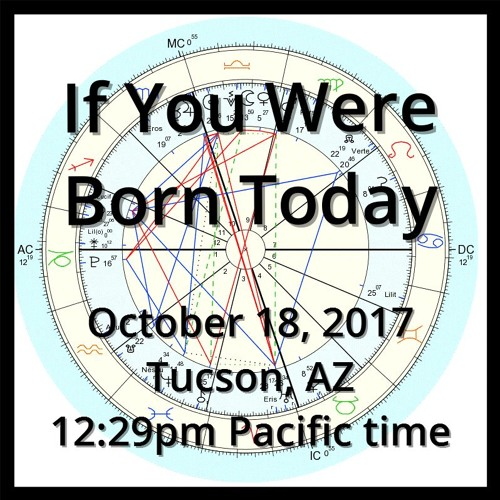If You Were Born Today: 18 October 2017