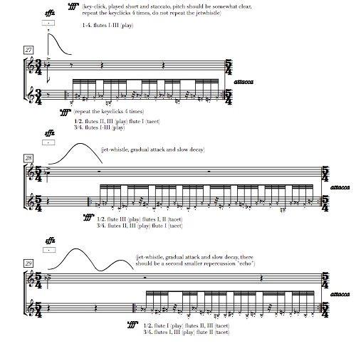 Wedge (three flutes)