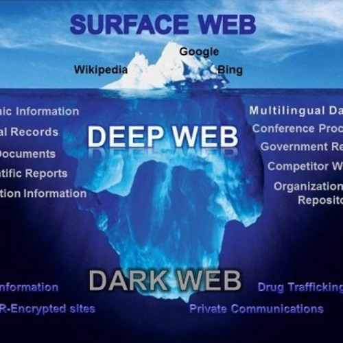 Tin Foil Hat #58: The Dark Web