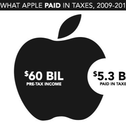The Apple Tax Giveaway