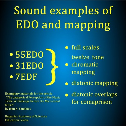 55EDO - 7EDF(440Hz) Diatonic Mapping