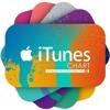 iTunes Chart на Radio Kartina. Выпуск №118