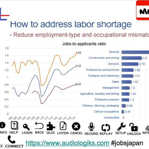 Labor - Shortage - Japan - Slide