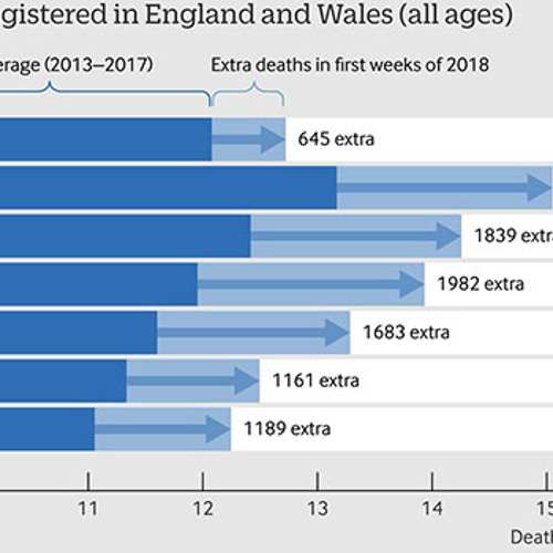 """Dorling on decreasing life expectancy - """"the DOH have lost their credibility"""""""