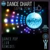 Dance chart (April 2018)