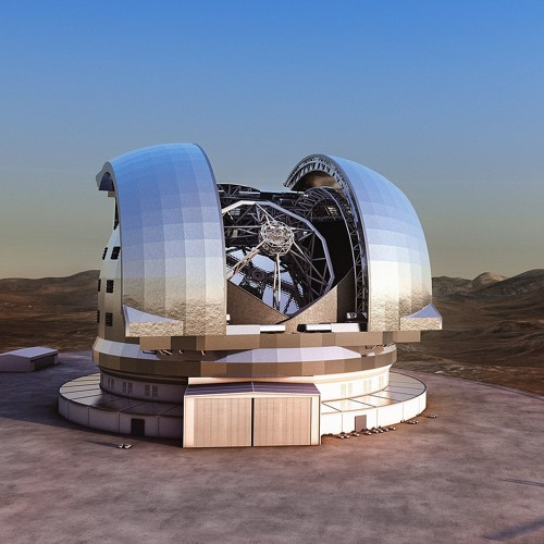 Telescoping Effect