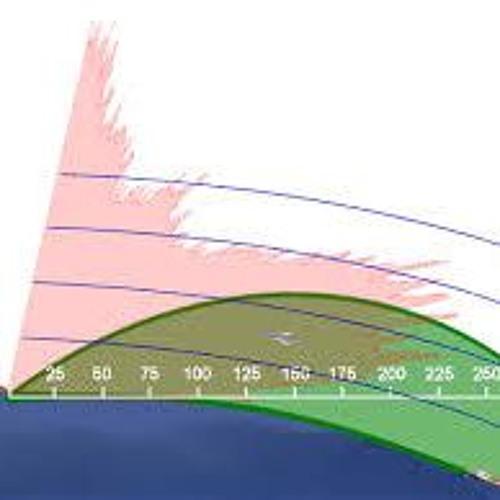 Radar Over Horizon