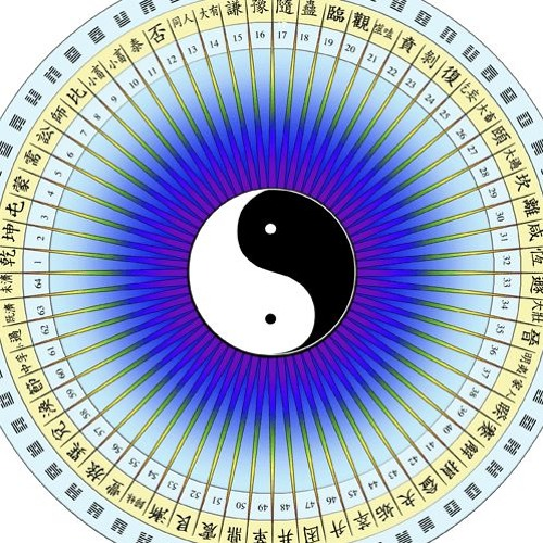 IChing: The Sacred Science of Ancient Chinese Divination